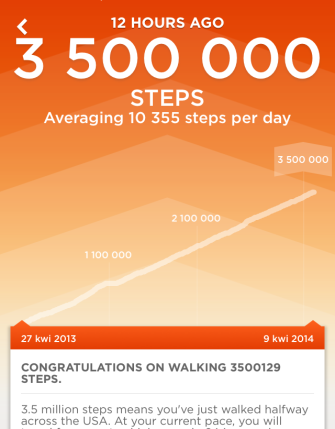 Milestone of 3.5M steps reached
